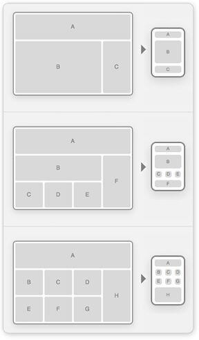 responsive-web-design-content-shifts